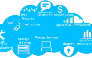 Cloud Computing Solutions for a Business