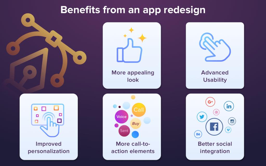 Important Part of App Development